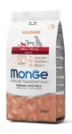 Monge Mini Adult Salmon and Rice Dog Dry Formula 2.5kg